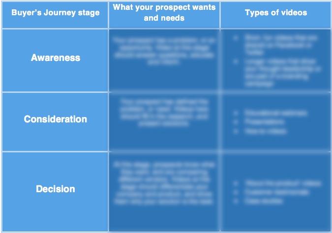 videomarketing checklist.jpg